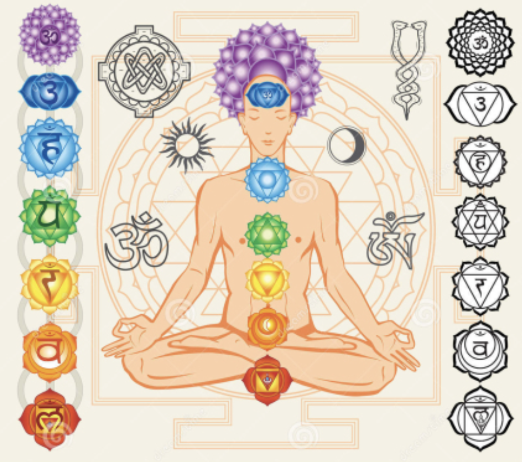 Chakra Healing Energiesysteem